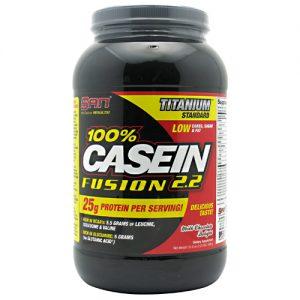 SAN Casein Fusion